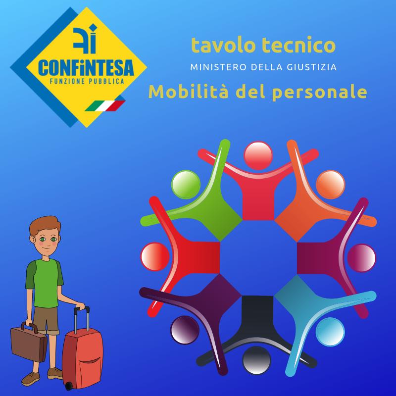 24/09/19: Tavolo tecnico per la mobilità.